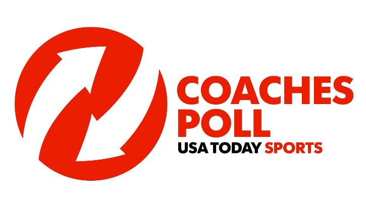 Bobcats No. 24 in Top-25 USA TODAY Sports Coaches' Poll