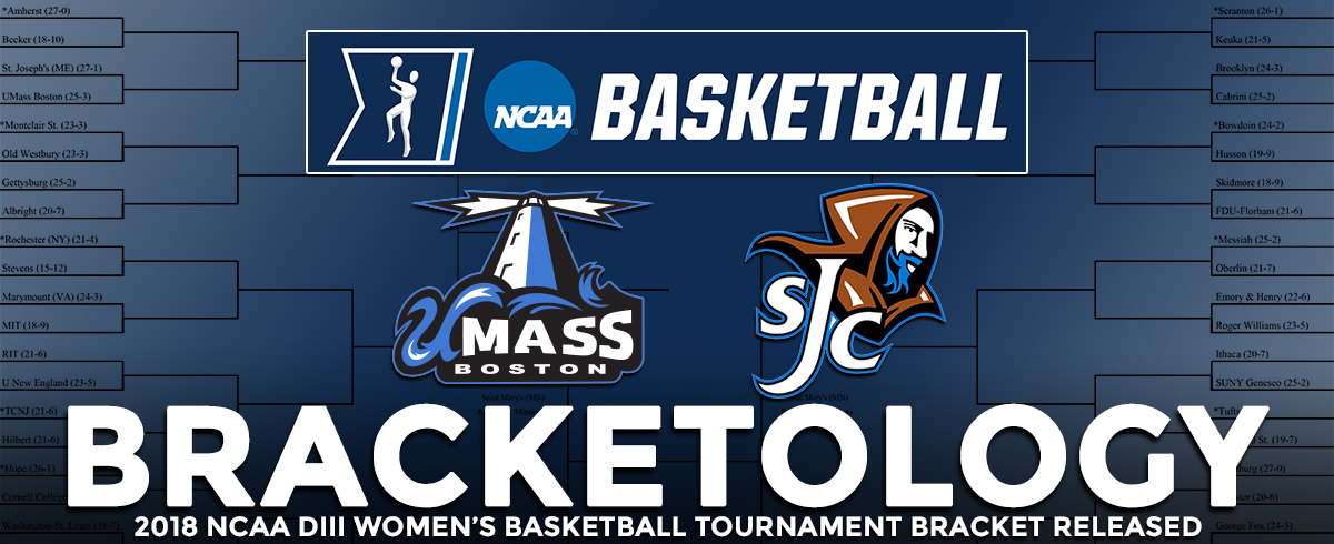 Saint Joseph's to Face UMass.-Boston in NCAA Opener
