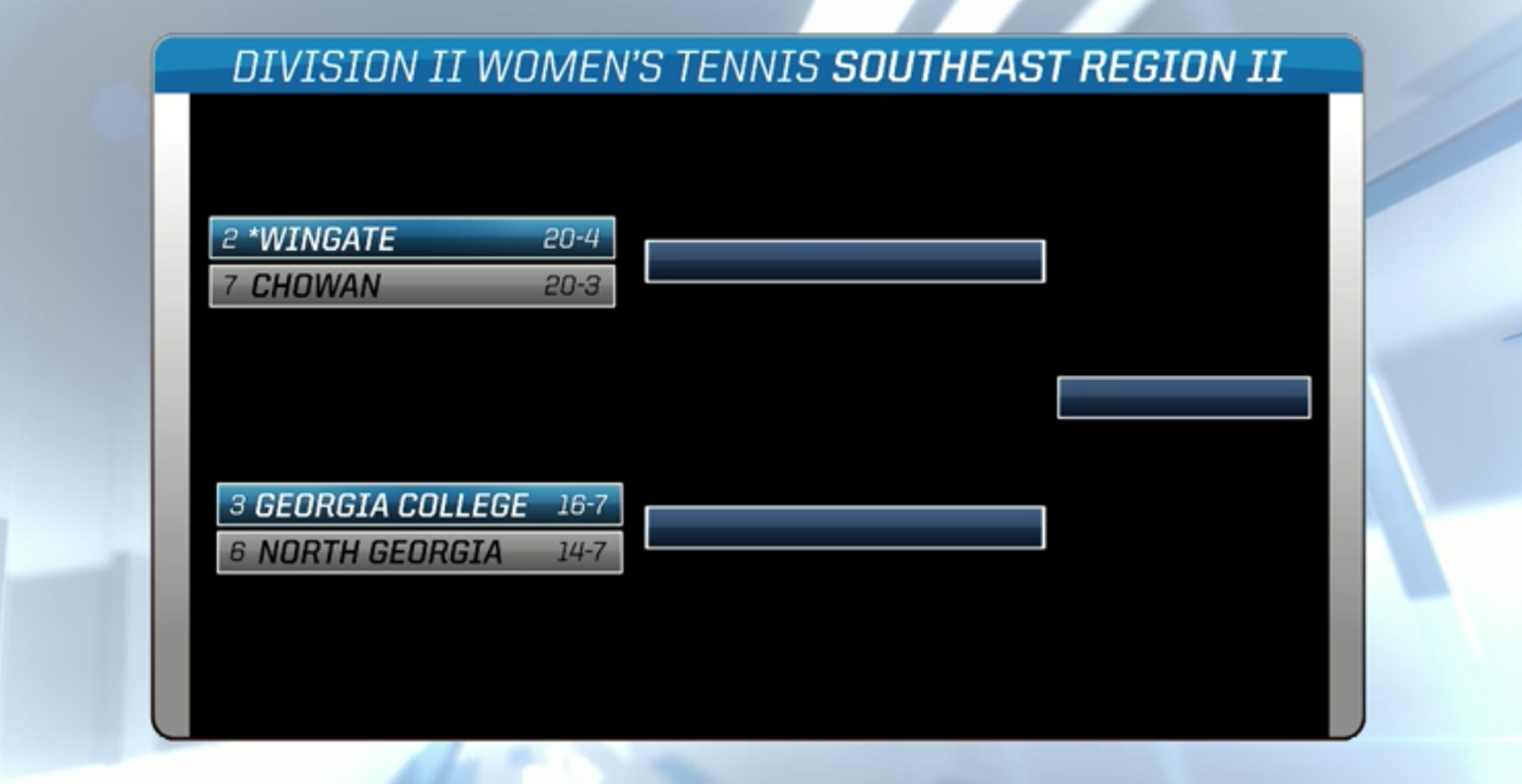 Women's Tennis Regional Bracket
