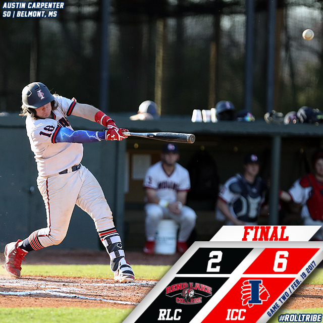 Indians complete sweep of Rend Lake with 6-3 game two win