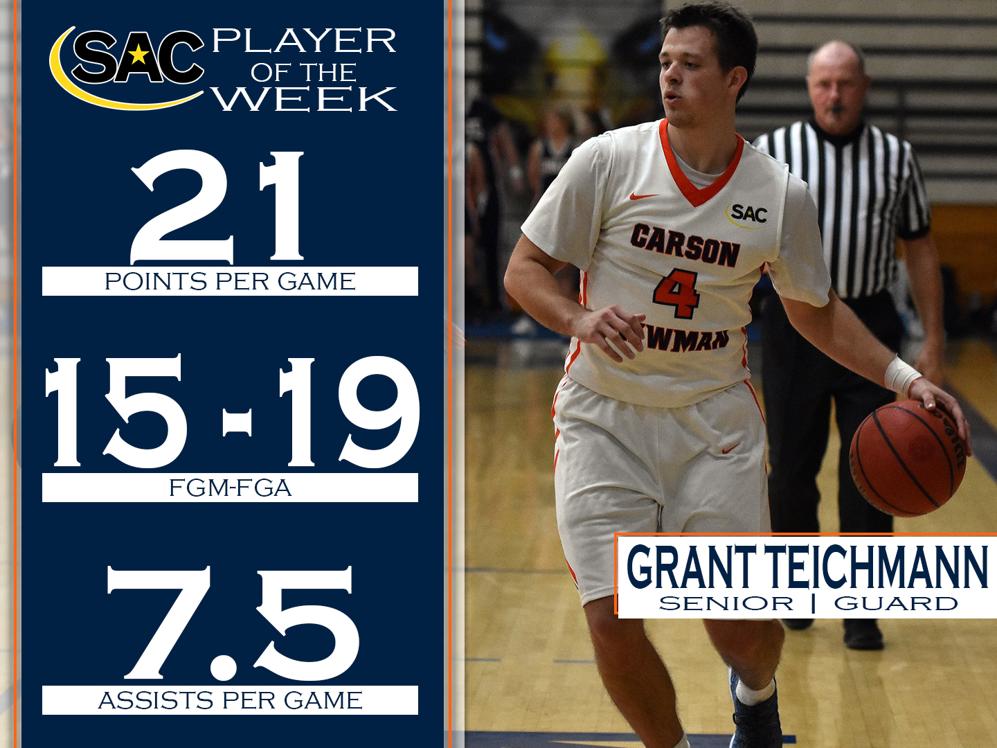 Teichmann lauded as SAC Player of the Week