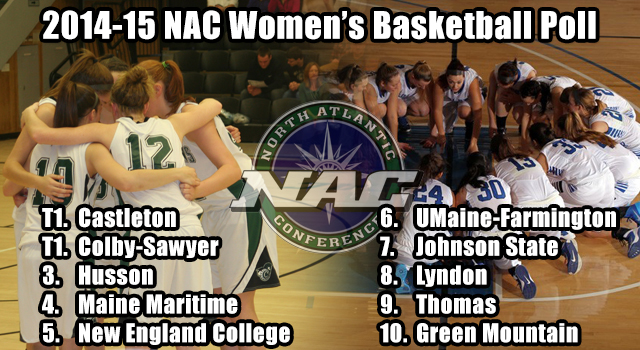 Lyndon picked eighth in 2014-15 NAC Coaches' Poll