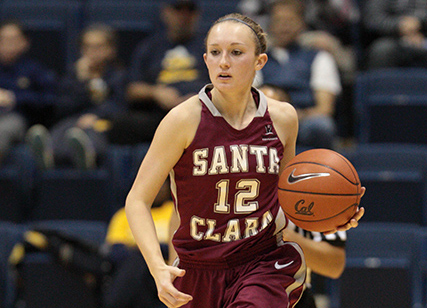 Santa Clara Falls to Saint Mary's in Tough WCC Battle