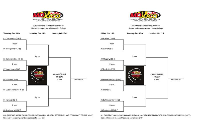 Maryland JUCO Announces Seeding for Final Conference Basketball Tournaments