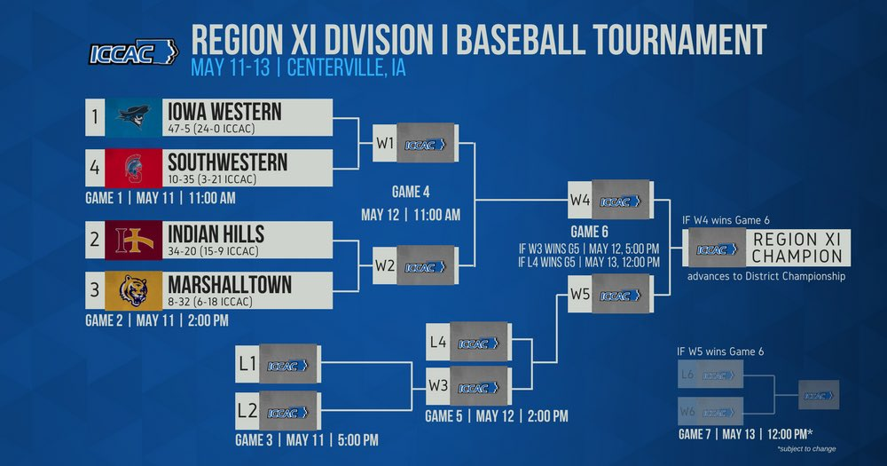 Region XI Tournament set, Reivers looking for 25th Tourney Title