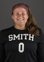 Women's Soccer Defensive Athlete of the Week
