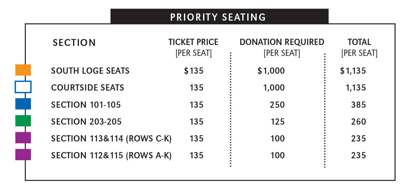 Priority Seating Chart