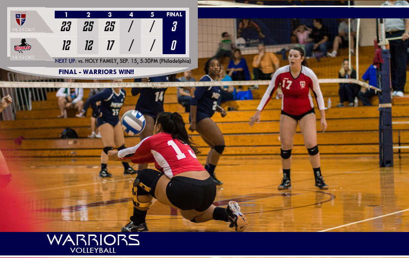 Volleyball Earns CACC Win Over Dominican in Three