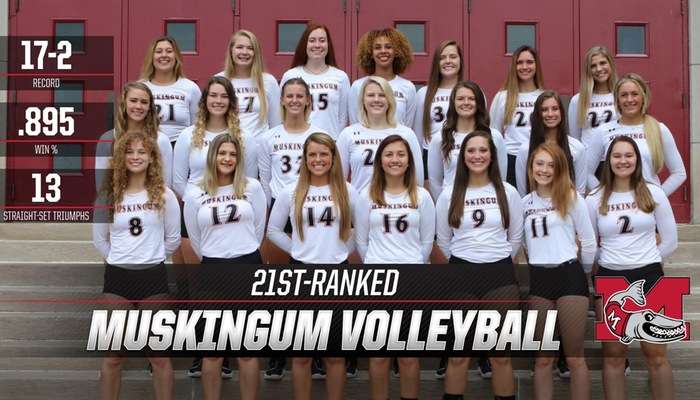 Muskingum Volleyball receives votes in AVCA Top 25 poll