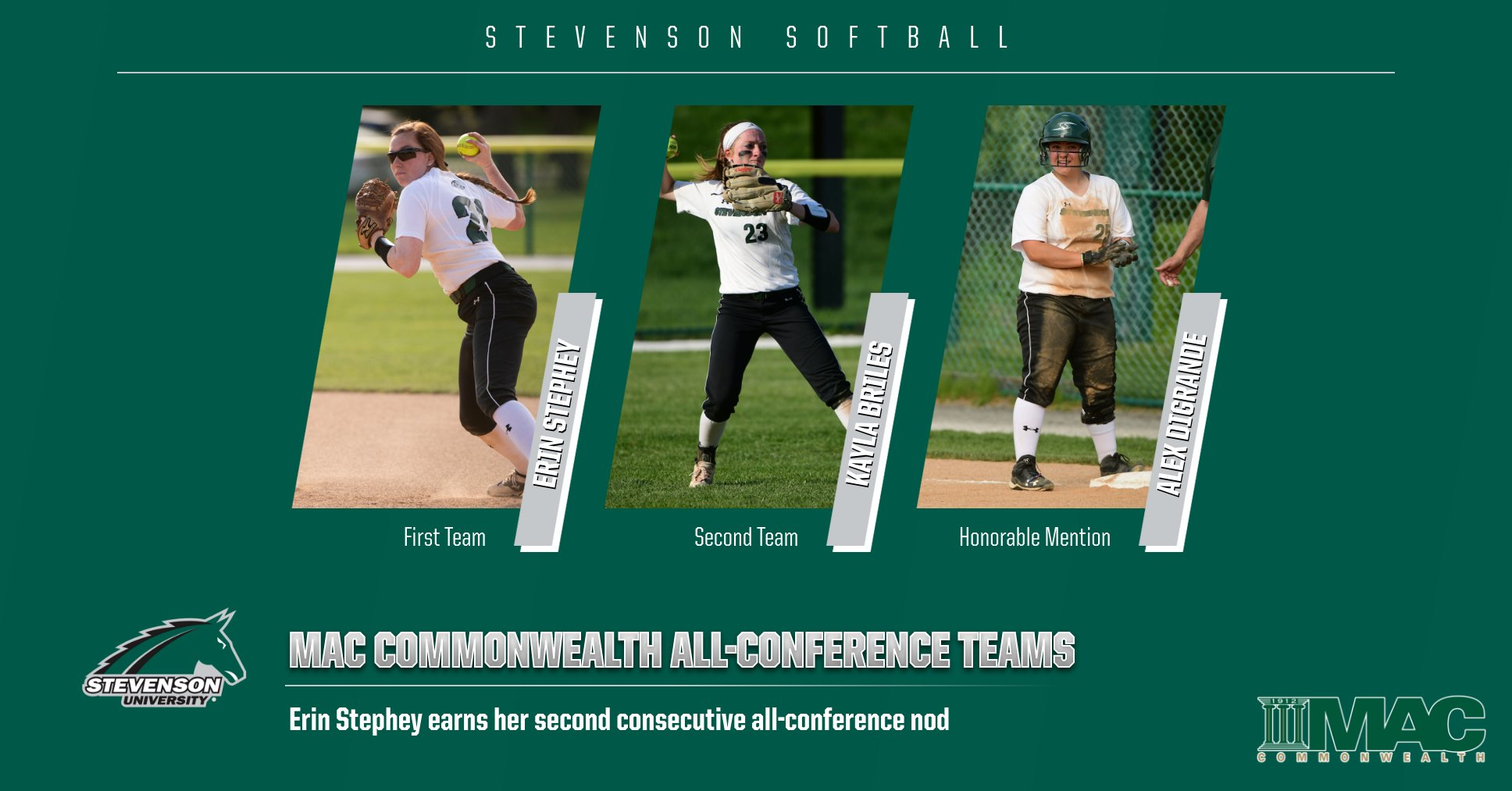 Three Mustangs Named to All-MAC Commonwealth Teams