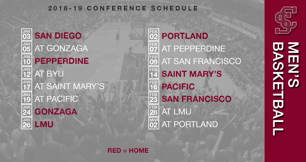 West Coast Conference Announces 2018-19 Men's Basketball Schedule