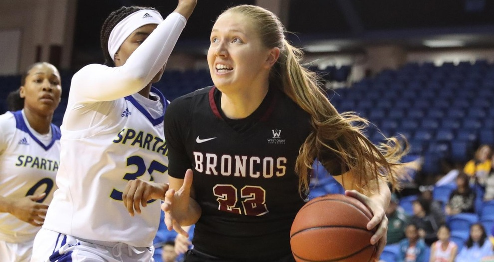 West Coast Conference Play Opens for Women's Basketball with BYU