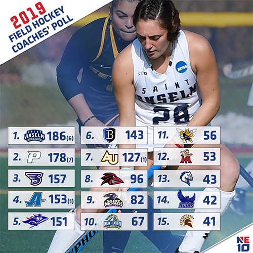field hockey poll graphic