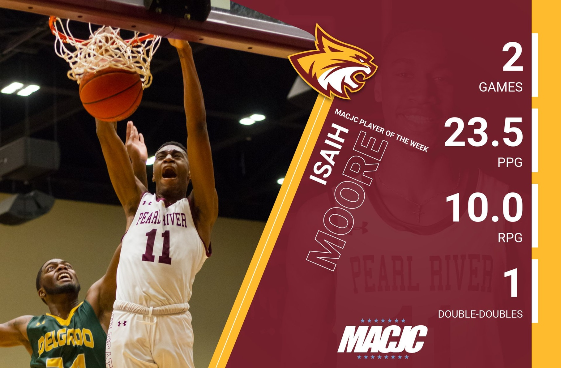 Pearl River's Isaih Moore named MACJC Player of the Week