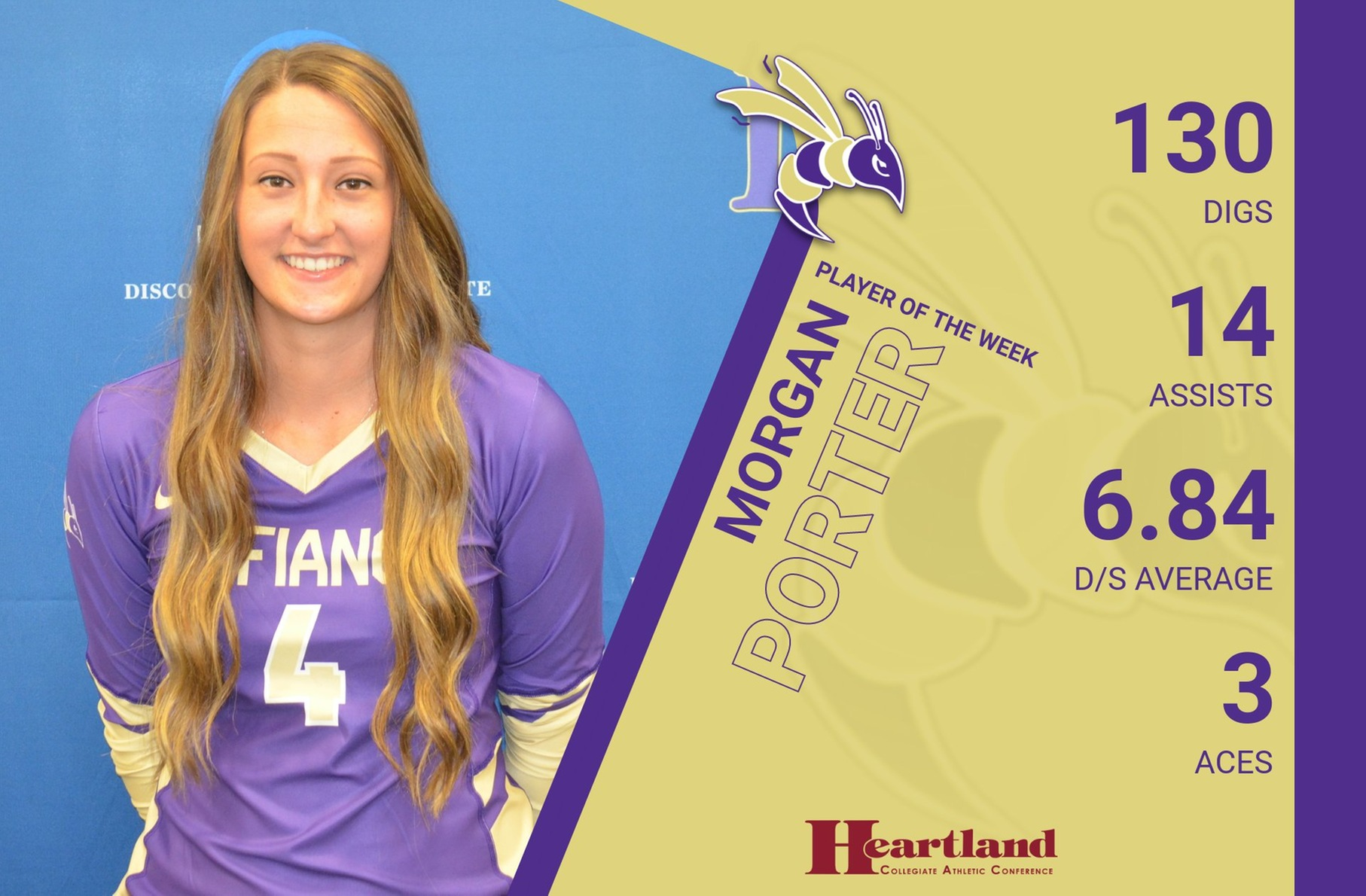 Porter Named HCAC Defensive Player of the Week