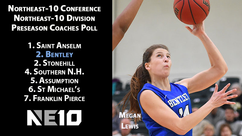 WBB poll with photo of Megan Lewis